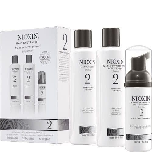 Nioxin Trial Kit System 2 by Nioxin